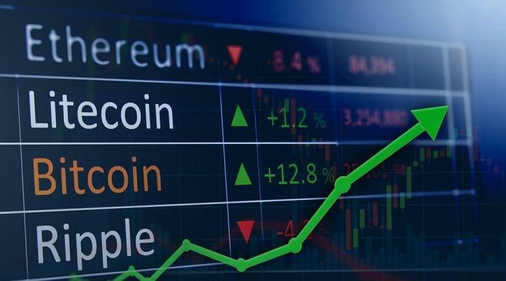 Deutsche Bank: A Bitcoin már túl fontos, hogy figyelmen kívül hagyjuk - MyCryptOption