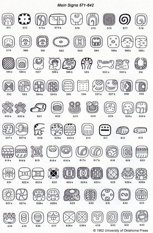 A catalog of maya hieroglyphs by j eric s thompson 9 main a catalog of maya hieroglyphs by j eric s thompson 9 main biocorpaavc