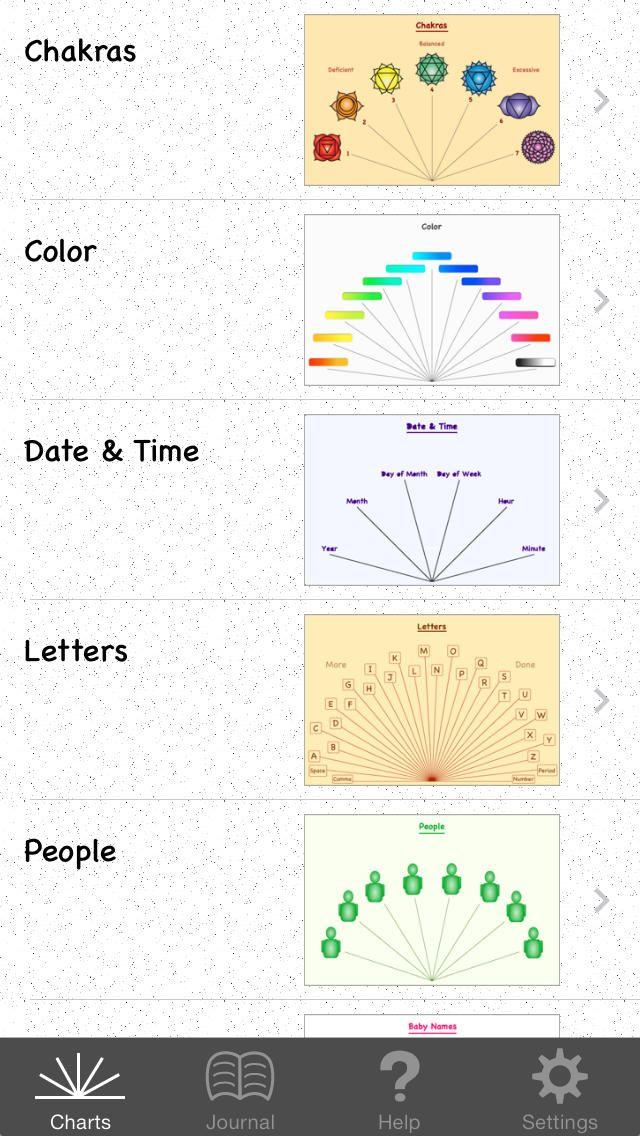 Pendulum Charts Pro Crystal Pendulum Book Of Shadows Tarot