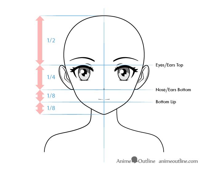 Straightforward Tutorials How To Draw An Anime Character 2019 Anime Character Drawing Anime Face Drawing Anime Drawings