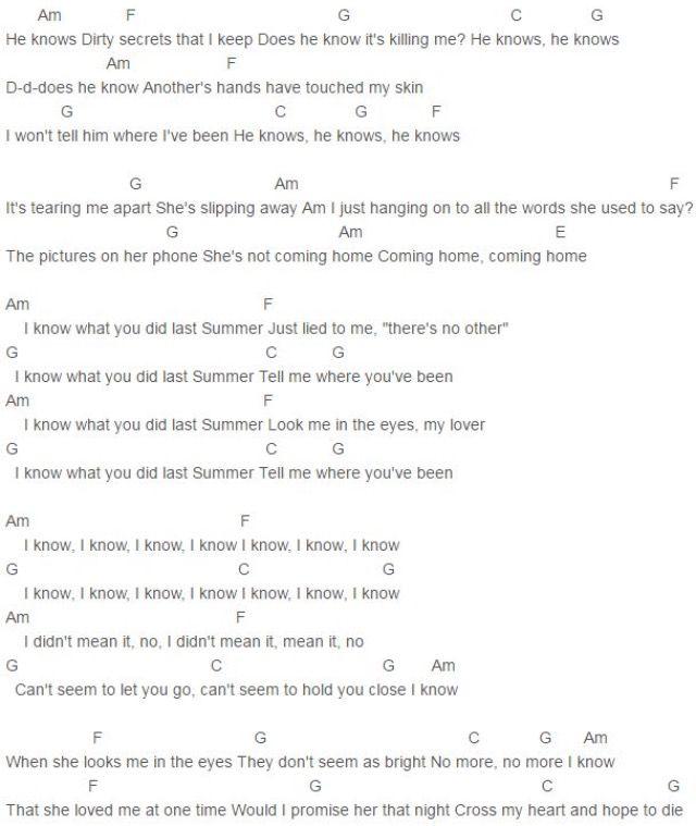 Best Love Me Like You Do Justin Bieber Ukulele Chords Image Collection
