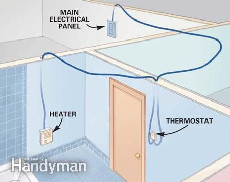 Installing electric heaters walls room and electrical for How to wire a new room addition