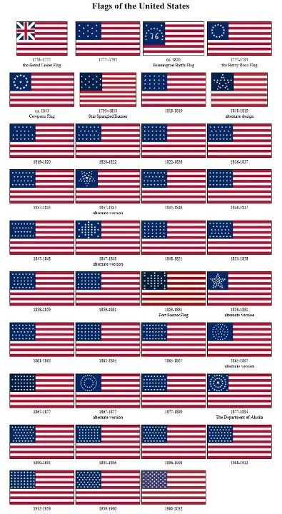 Our Flags Us Flag History Flag American History