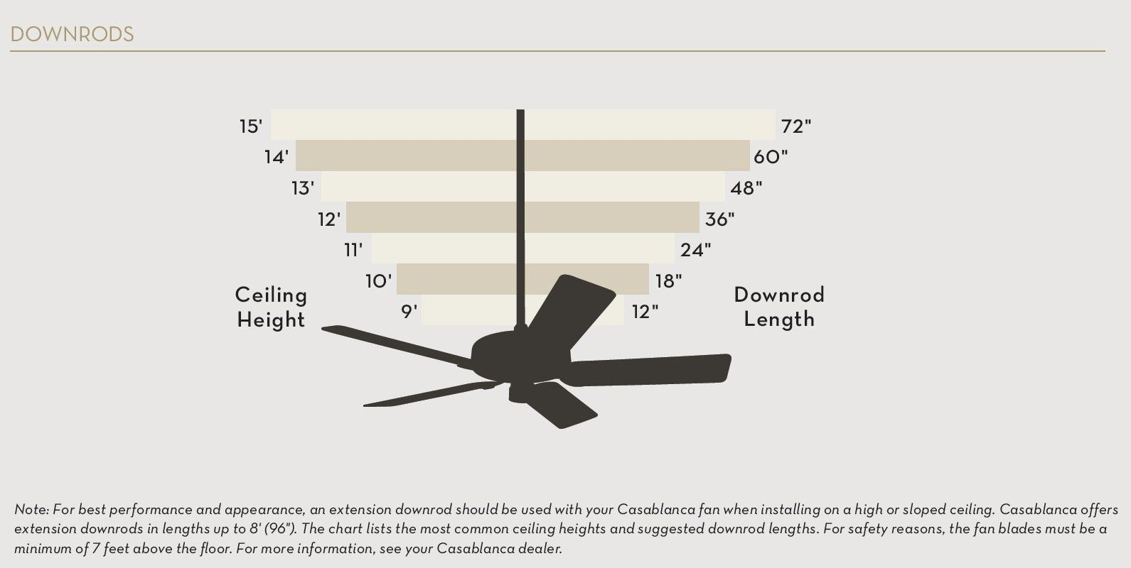 Casablanca 59068 Brushed Nickel Bullet 54 4 Blade Ceiling Fan Wiring Diagram Blades And Light Kit Included Lightingdirectcom