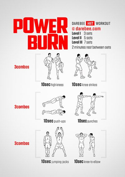 Pin On All Workouts