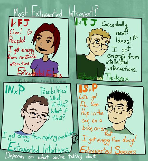 Tumblr fucking couples