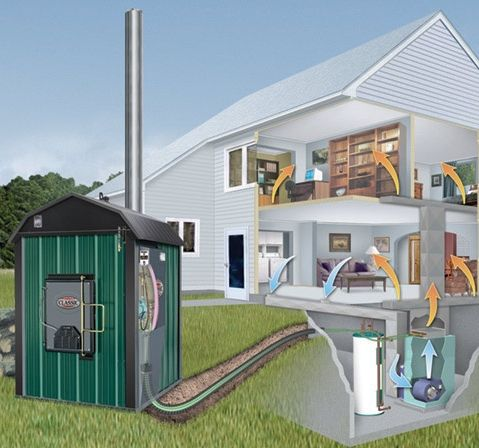 outdoor furnace (locate at a woodshed away from the house ... on backyard lights, backyard kilns, backyard awnings, backyard tools, backyard roofing, backyard doors, backyard coolers,