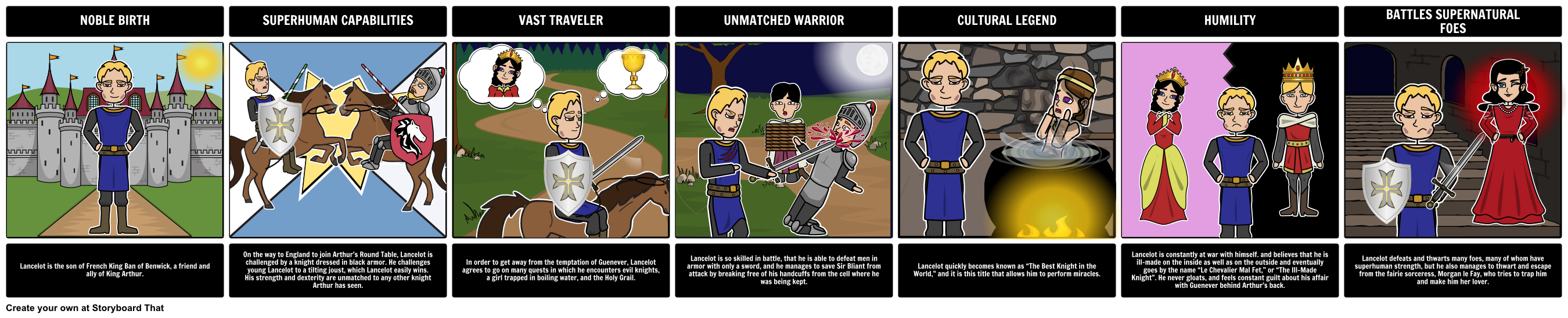 For This Activity Have Students Create A Storyboard With Examples
