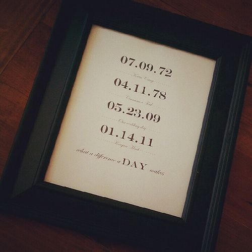 Diy Anniversary Present Her Birthday His Wedding Day Children S Birthdays Such A Cute Idea