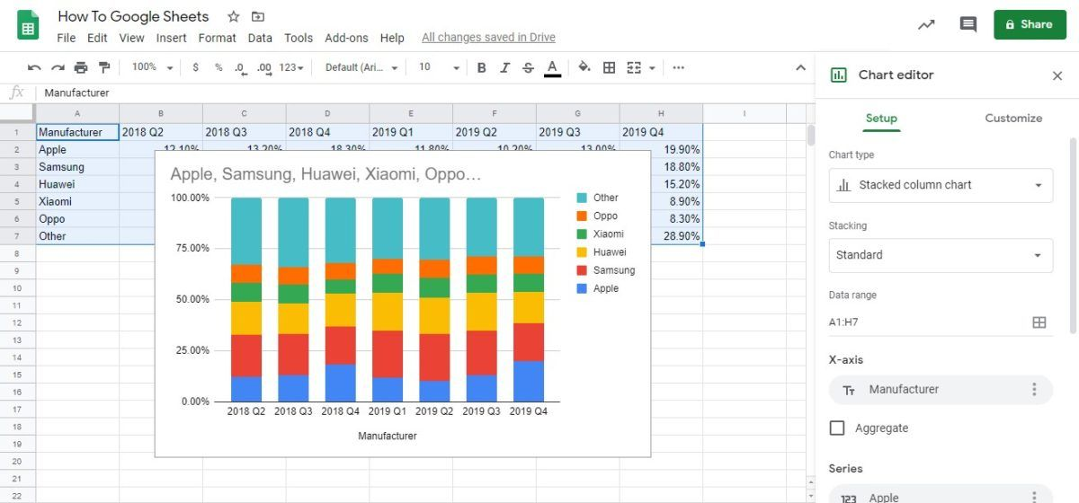 The process of creating a graph in google sheets is