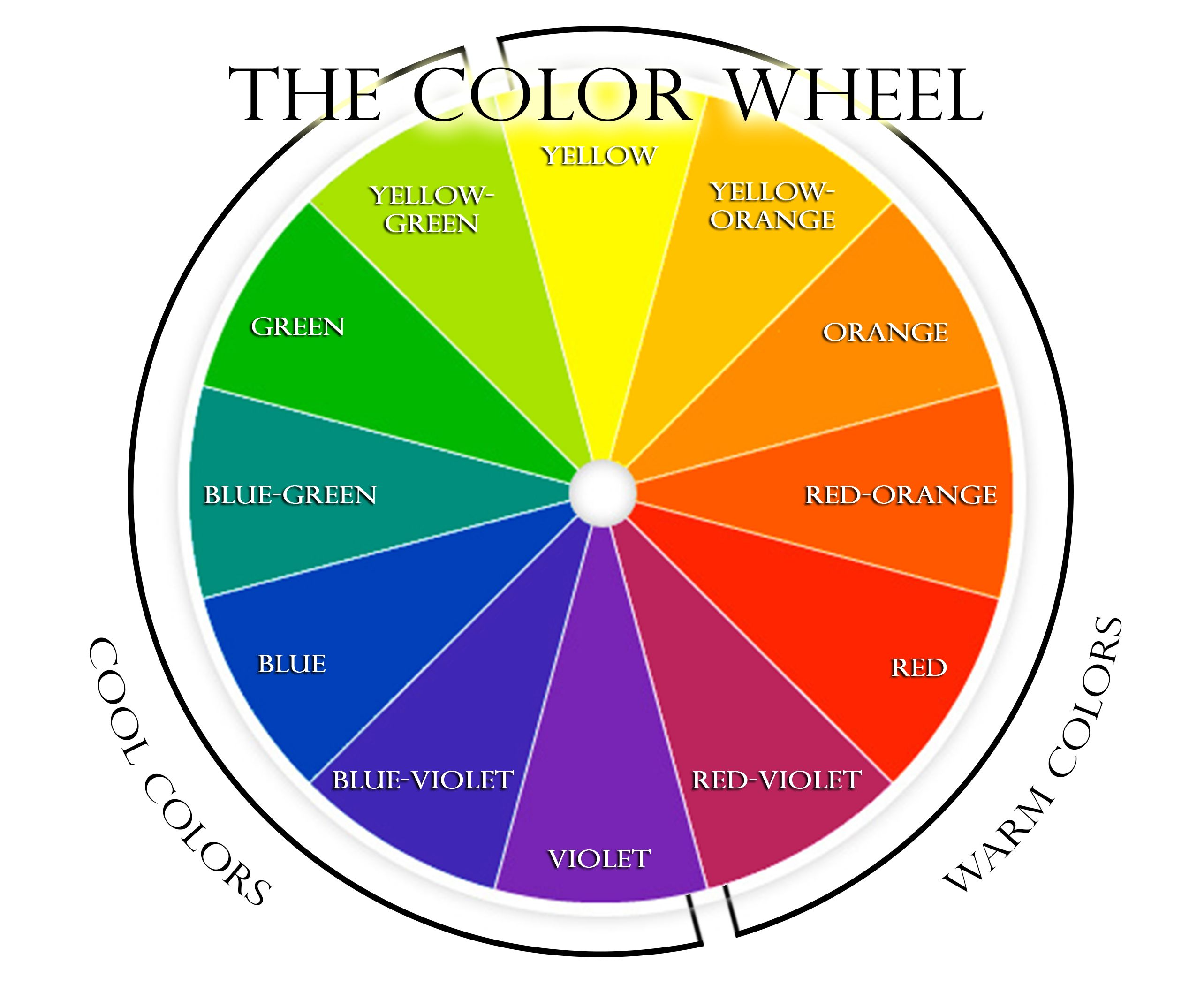 Cool Color Wheel Ideas cool & warm color wheel | beginning painting | pinterest | warm