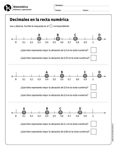 Decimales En La Recta Numérica Fracciones Decimales Matematicas Decimal