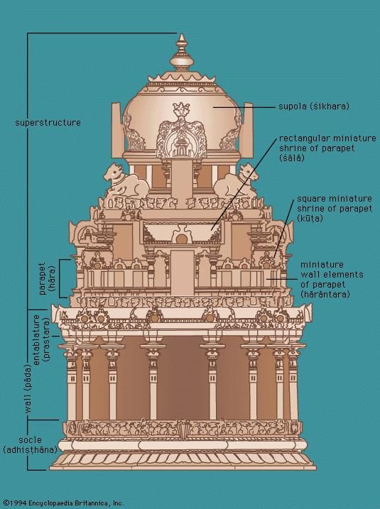 south indian temple architecture temple pinterest temple