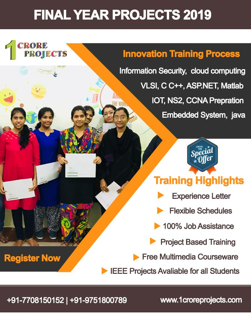 One Week Creativity And Innovationtraining Course To Improve Creative Thinking Skills For Creative Thinking Skills Web Development Training Learn Web Design