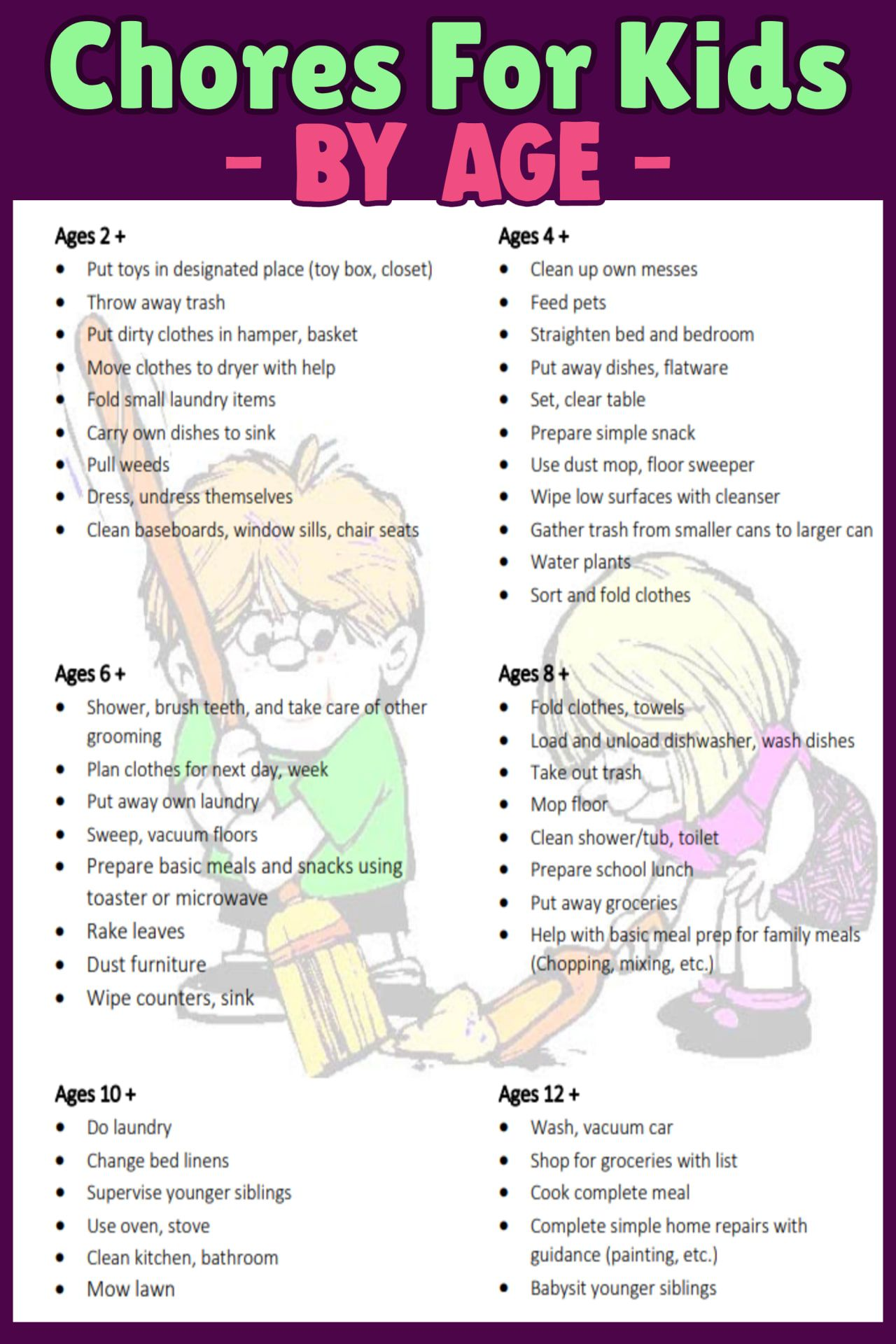 Chore Chart Ideas Easy Diy Chore Board Ideas For Kids Pictures In 2020 Age Appropriate Chores For Kids Chores For Kids Chores For Kids By Age