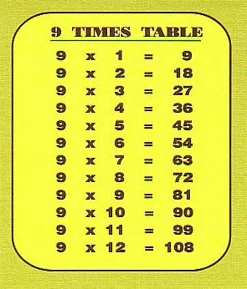 9 times table chart to help carlitos pinterest times for Table multiplication de 9