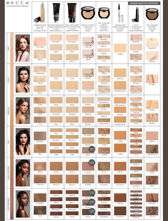 Becca Concealer Color Guide Car Owners Manual