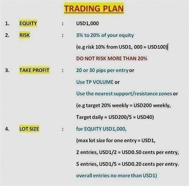 Reddit forex trading tips