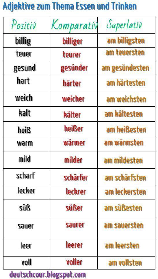 Deutsch lernen: Adjektive zum Thema Essen und Trinken: | Deutsch ...