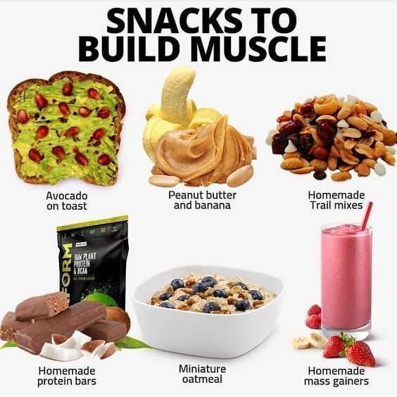 How To Build Muscle Mass Fast for Men and Women