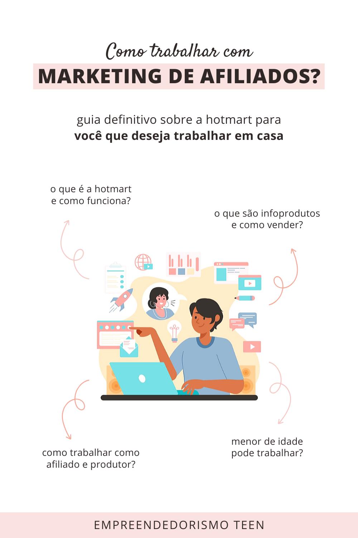 Marketing de Afiliados: Como funciona e como traba...