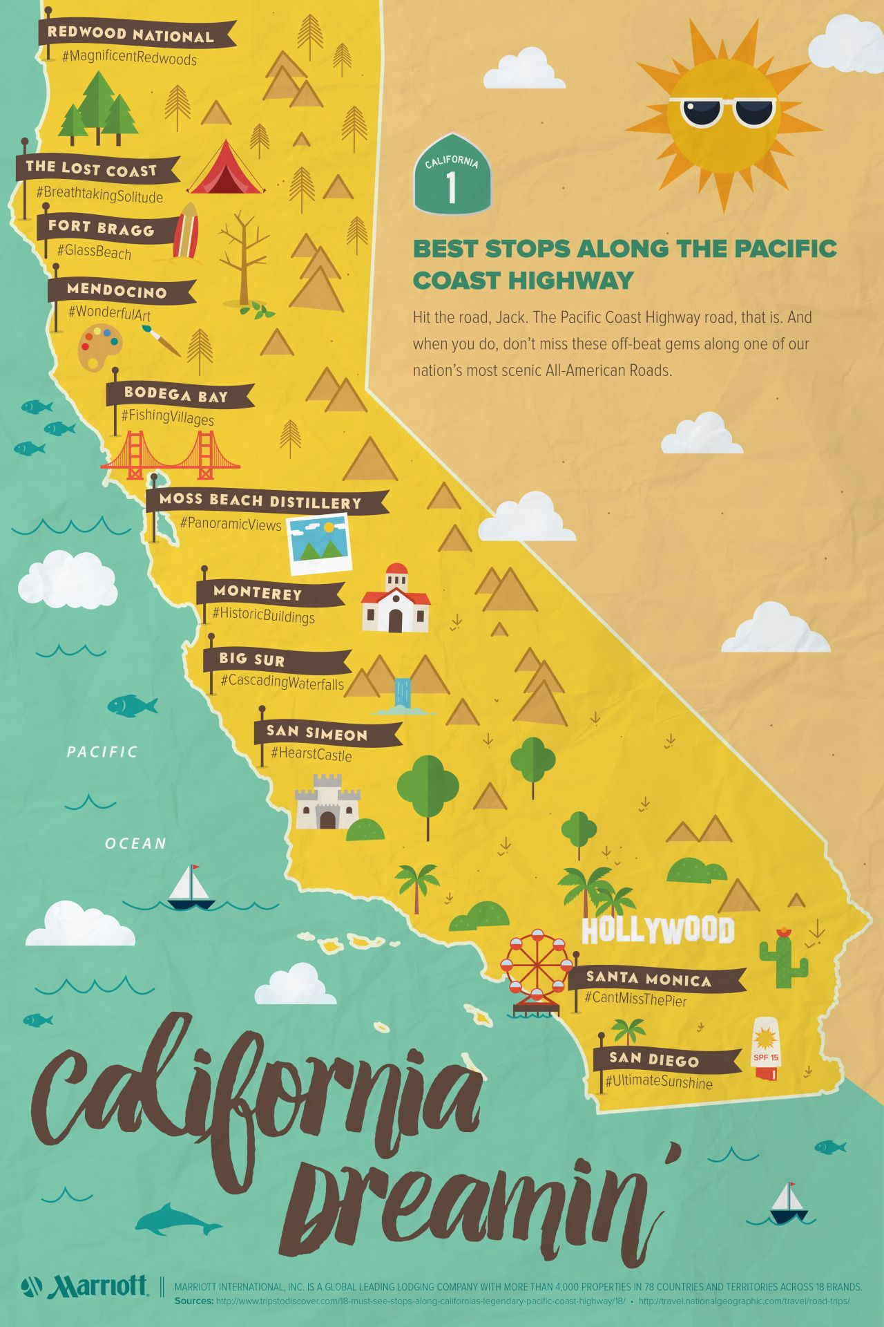 Pacific Coast Highway Map Throwback '90s pop playlist on repeat and wind whipping your hair  Pacific Coast Highway Map