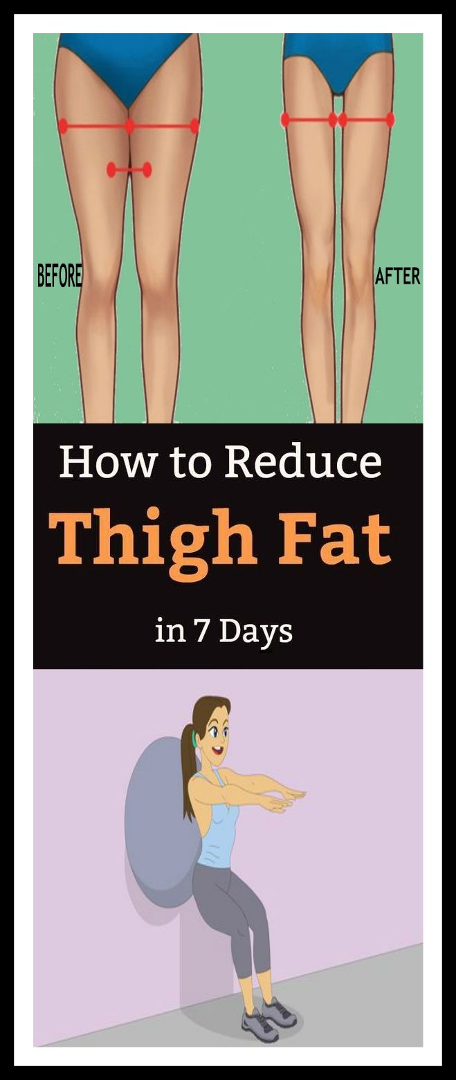 how to reduce fat in thigh