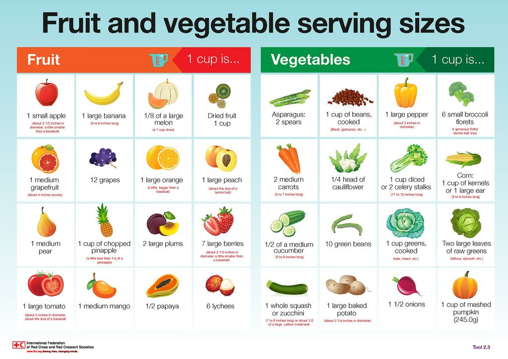 4healthyhabits Ifrc Ifpma Fruit And Vegetable Serving Sizes By