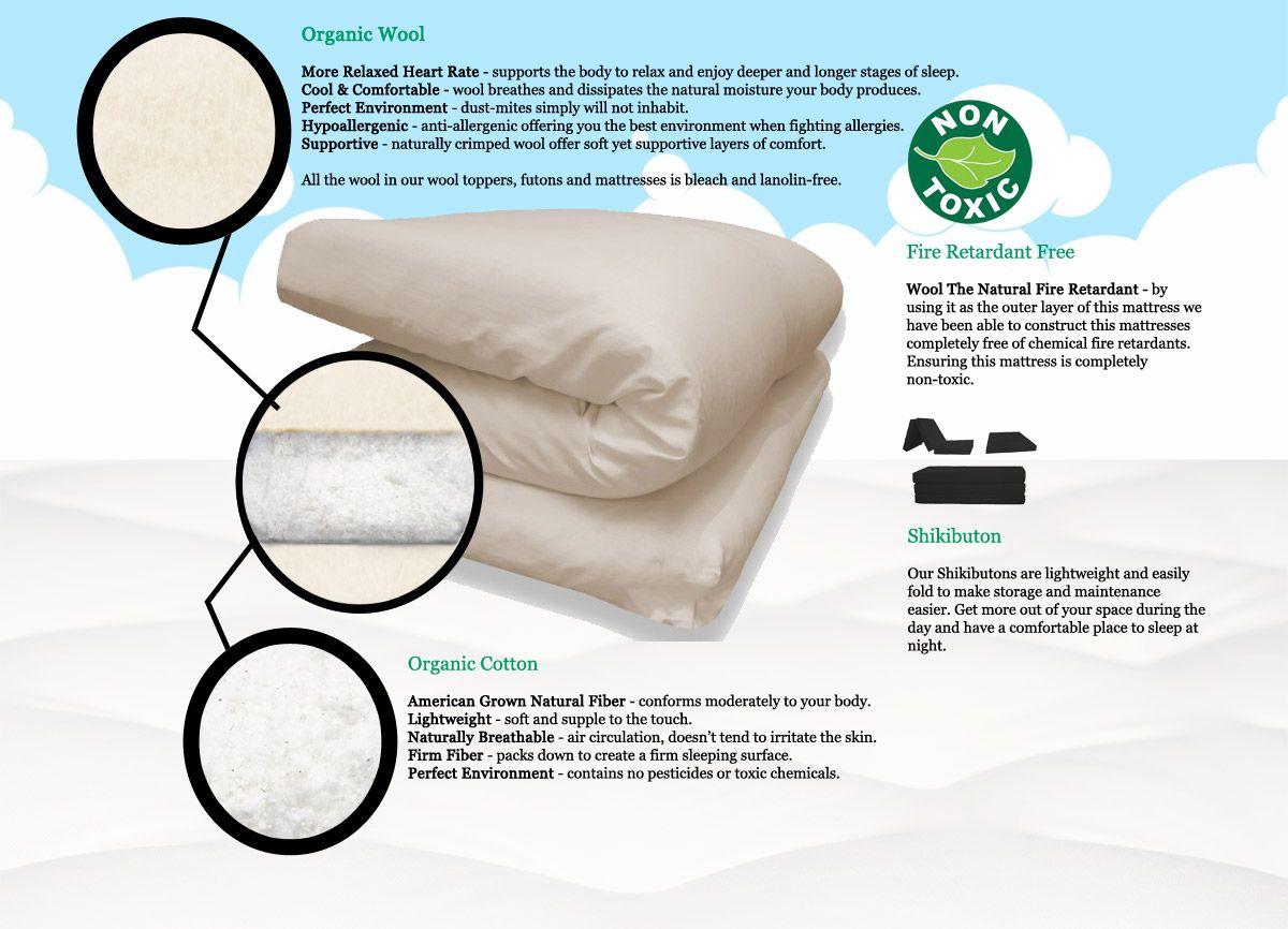 Organic Wool And Cotton Shiki Futon Mattress
