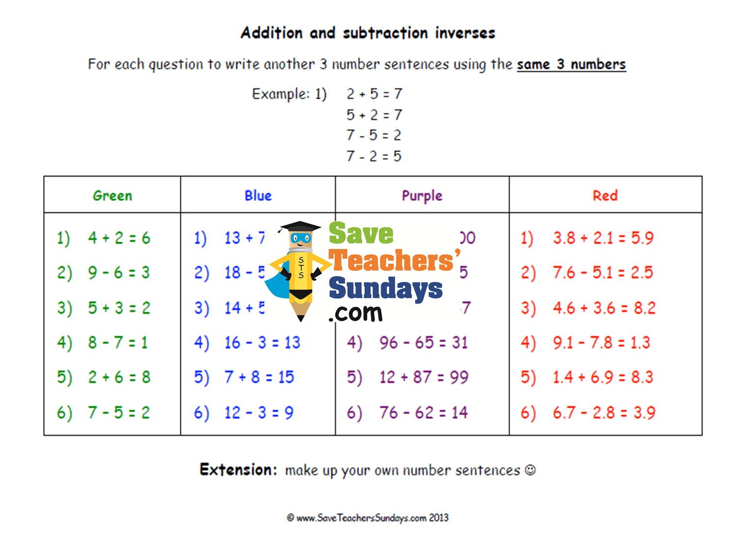 Addition And Subtraction As Inverses Fact Families Worksheets Questions
