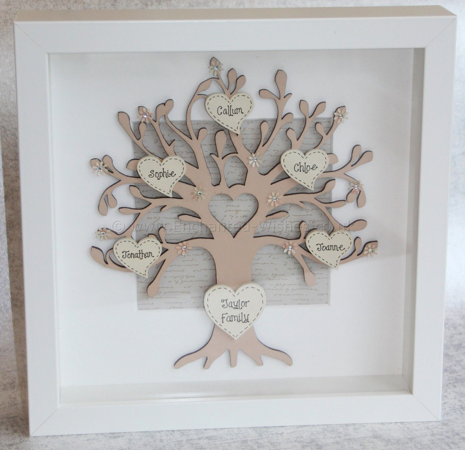 Personalised Family Tree Frame with Colour Options | Family trees ...
