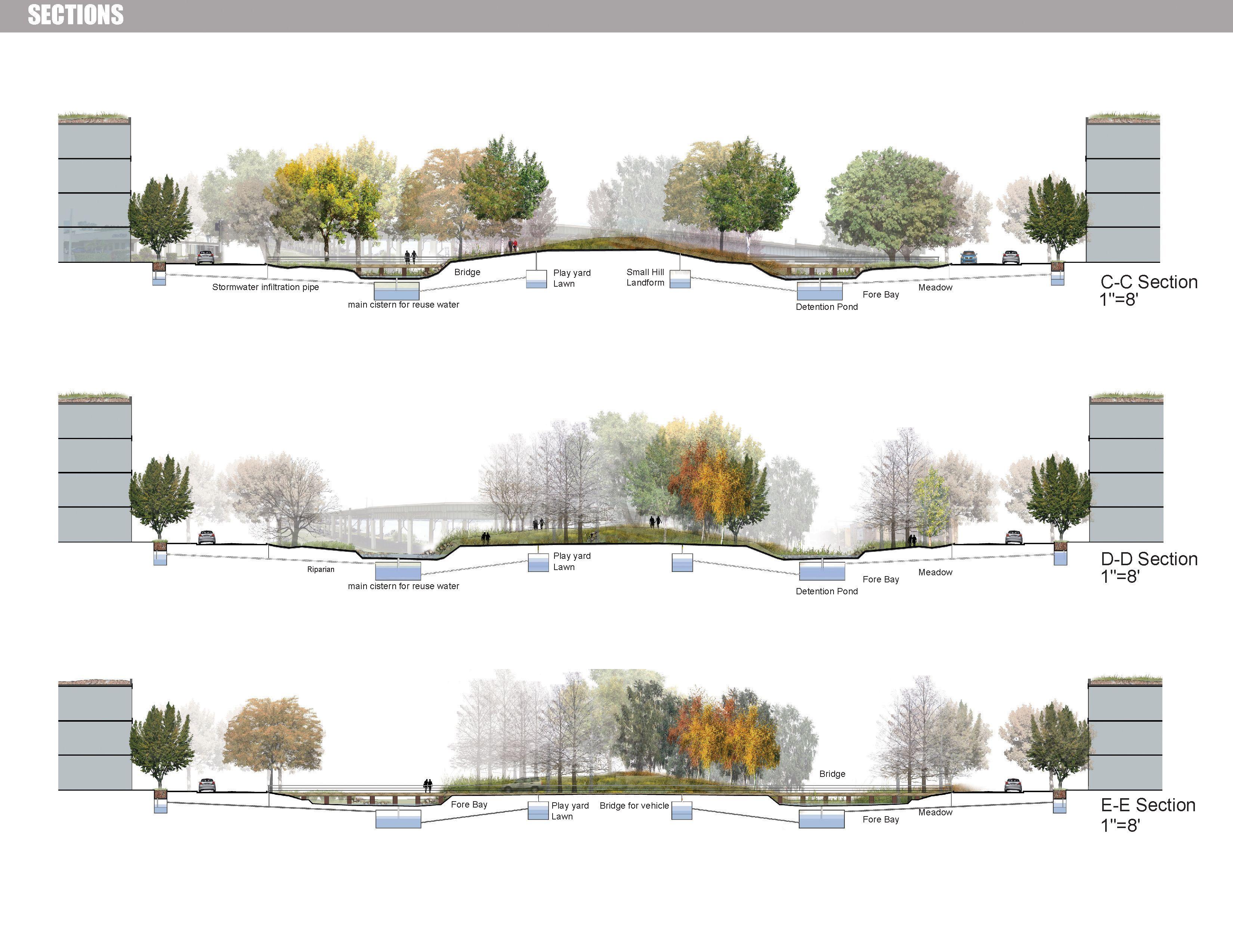 for Landscape architecture