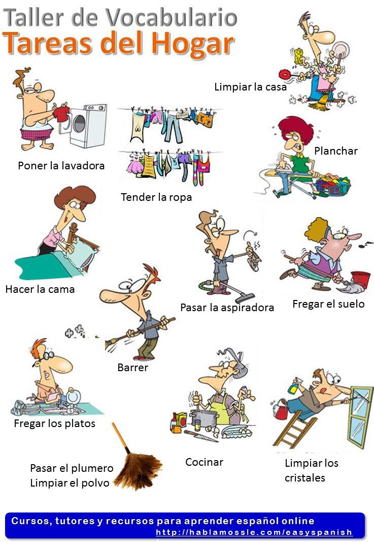 Housework In Spanish Las Tareas Del Hogar Vocabulary A2
