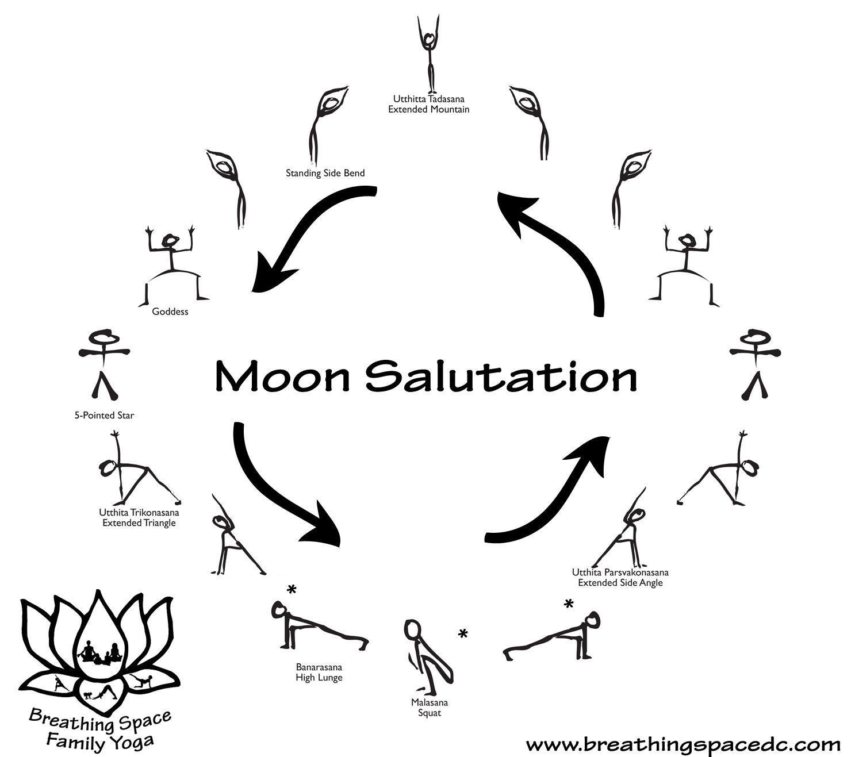 Yoga Exercise Moon Salutation Stock Illustration - Image: 58666354