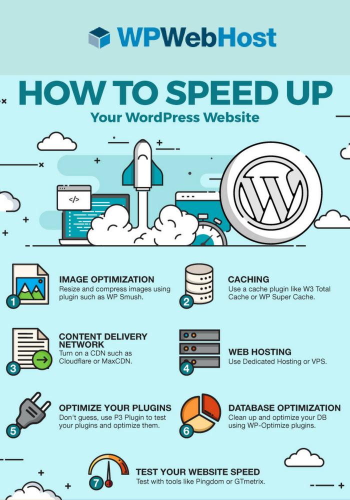 7 Tips to Speed Up Your WordPress Website. Is your WordPress