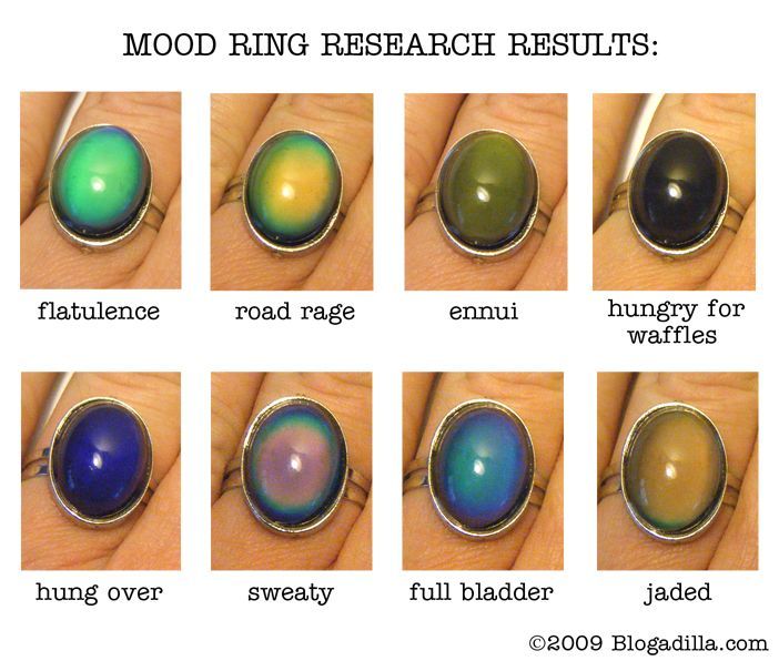 The Mood Colors mood ring color meanings | mood ring color meanings : what is the