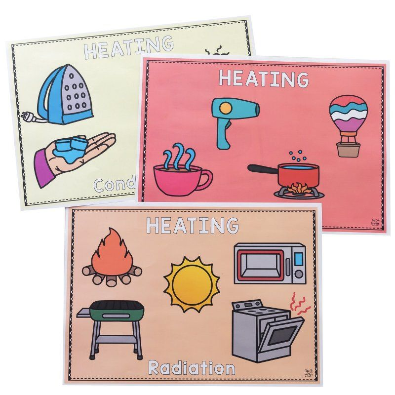 Heating And Cooling Materials Objects Types Of Heating Posters 3