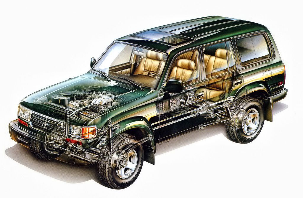 The Only Car In The World Is The Toyota Land Cruiser Fj80 Toyota