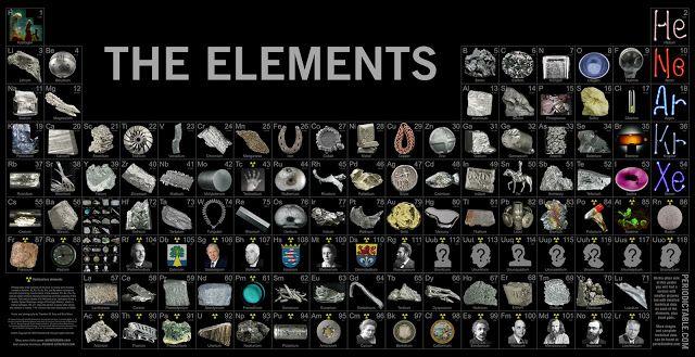 foto de familia de los elementos qumicos foto de familia de los elementos qumicos tabla peridica