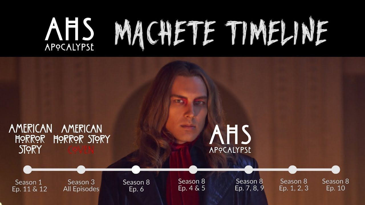 AHS: Apocalypse Timeline Explained! #ahsapocalypse