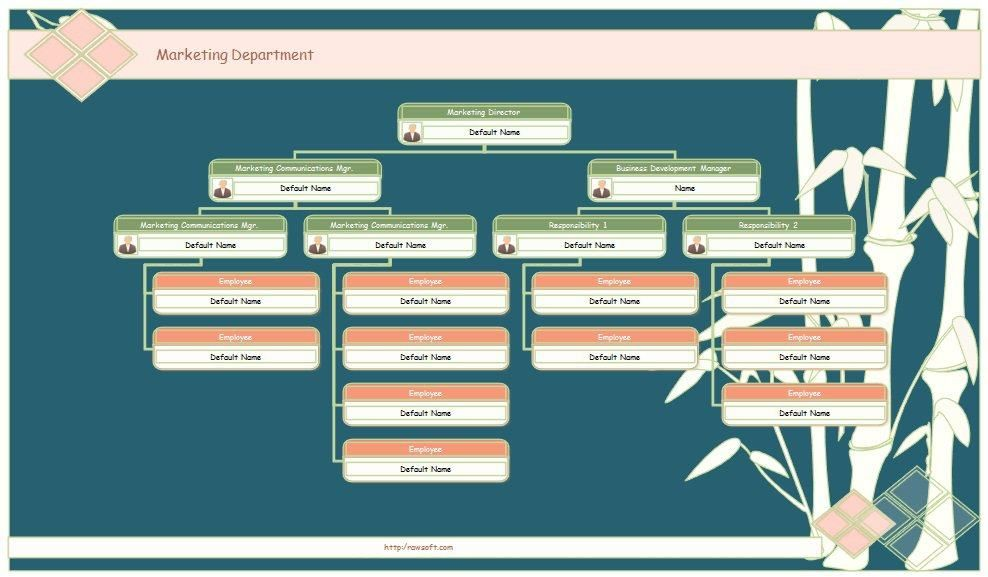 Organizational Chart Template   Test