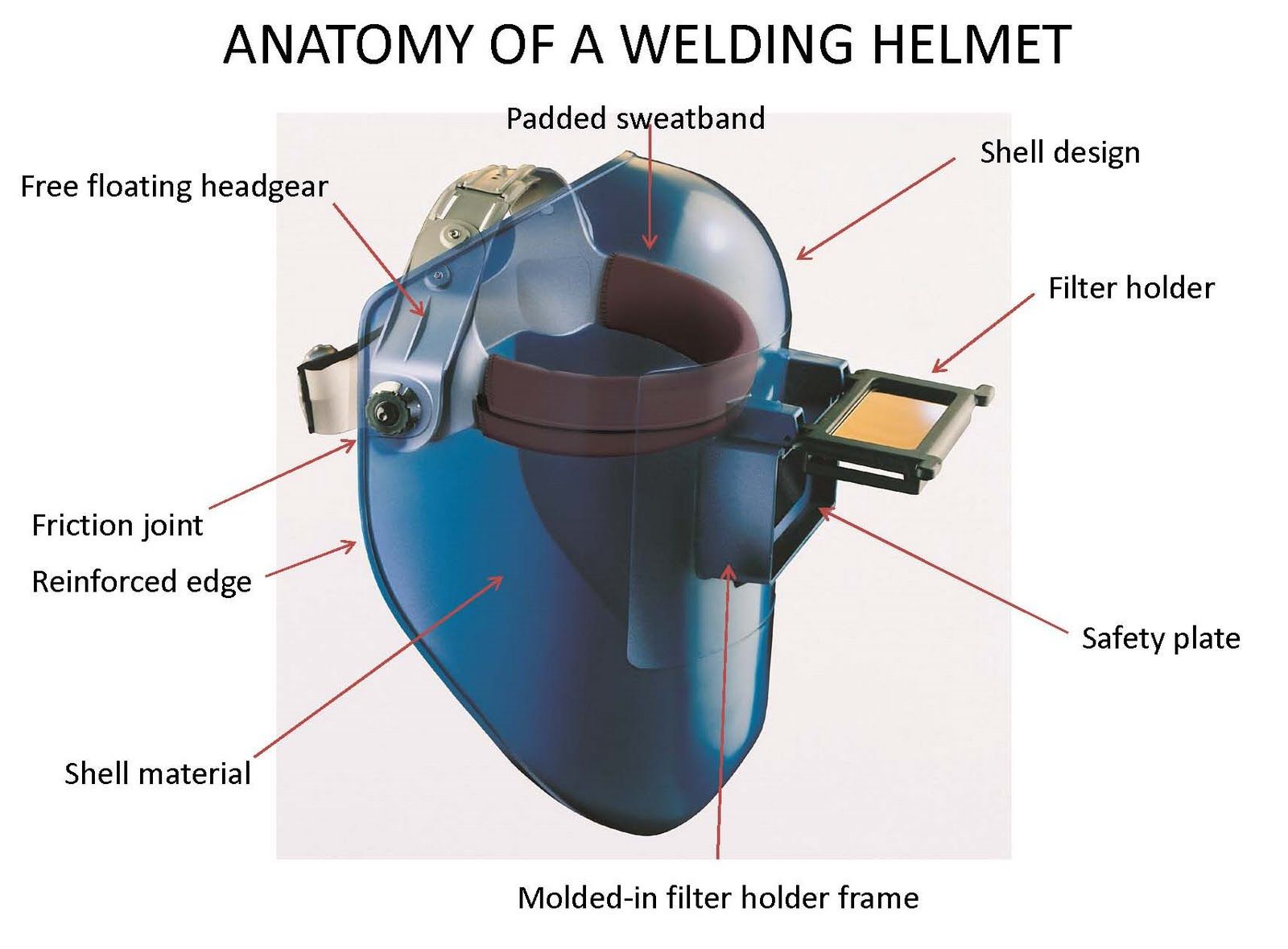 Welding Helmets Drawings Google Search Equipment Lessons Gas Diagram