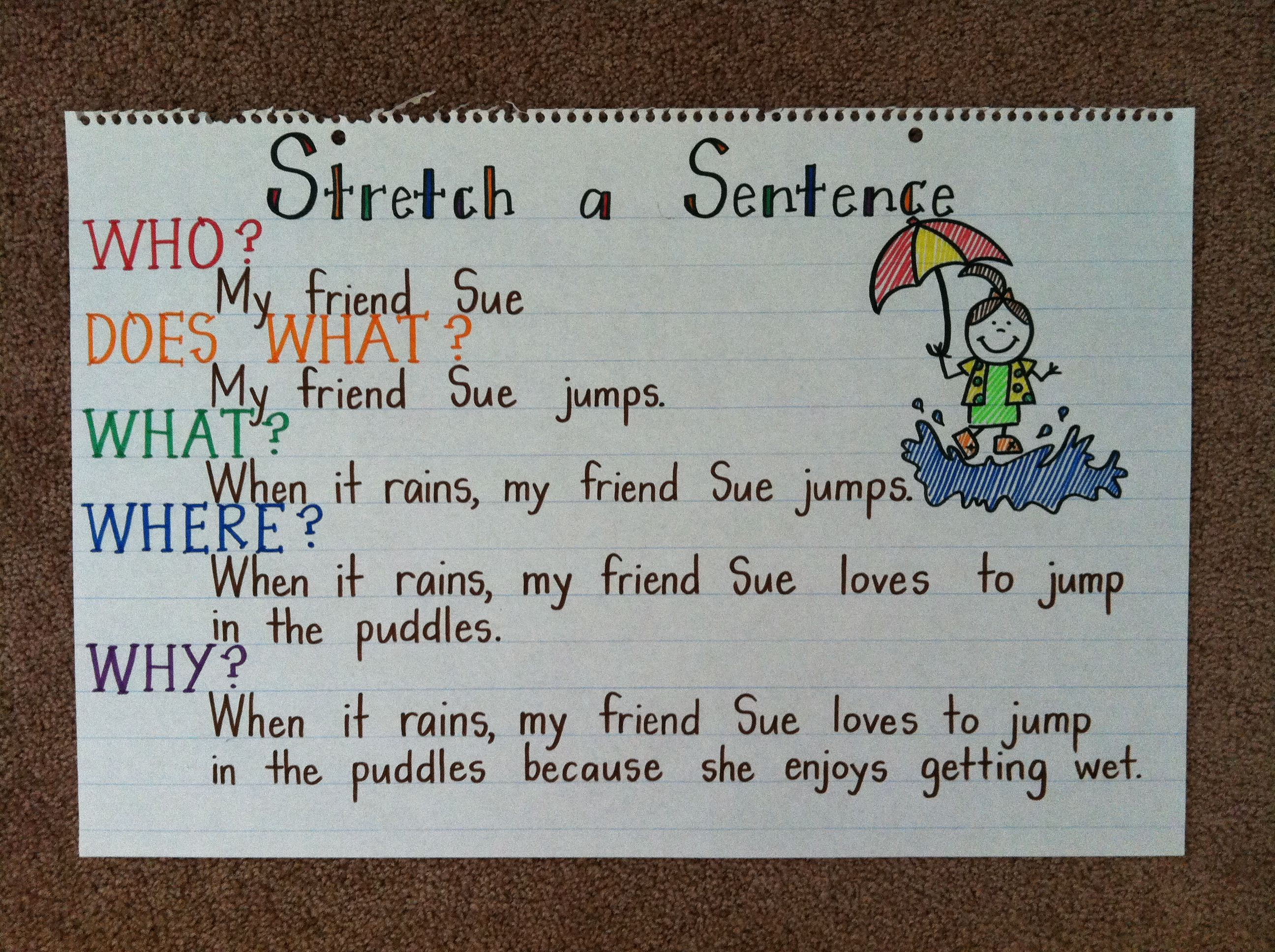 Stretch A Sentence Standards Used 4 Produce Clear And