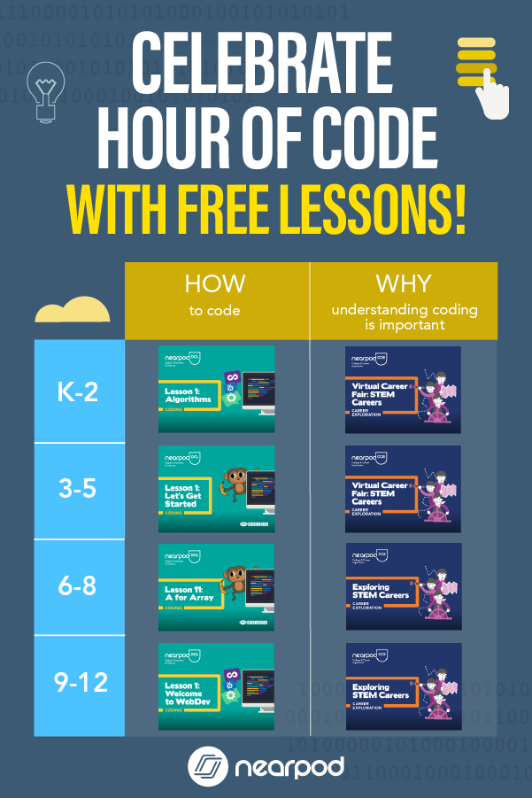 FREE Lessons for Hour of Code