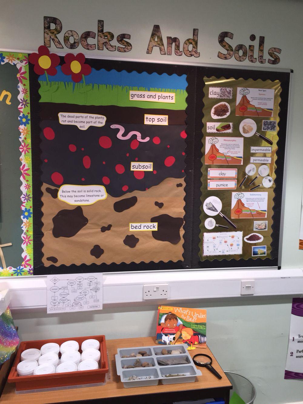 Rocks and soils display ks2 yr3 pinterest display rock and school for Soil layers ks2