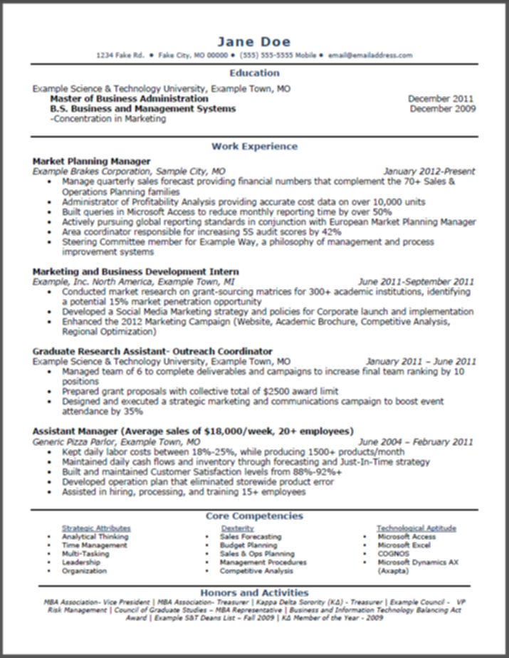 Marketing Resume Examples Simple Sample Mba Marketing Resume Marketing Mba Online Degree Programs