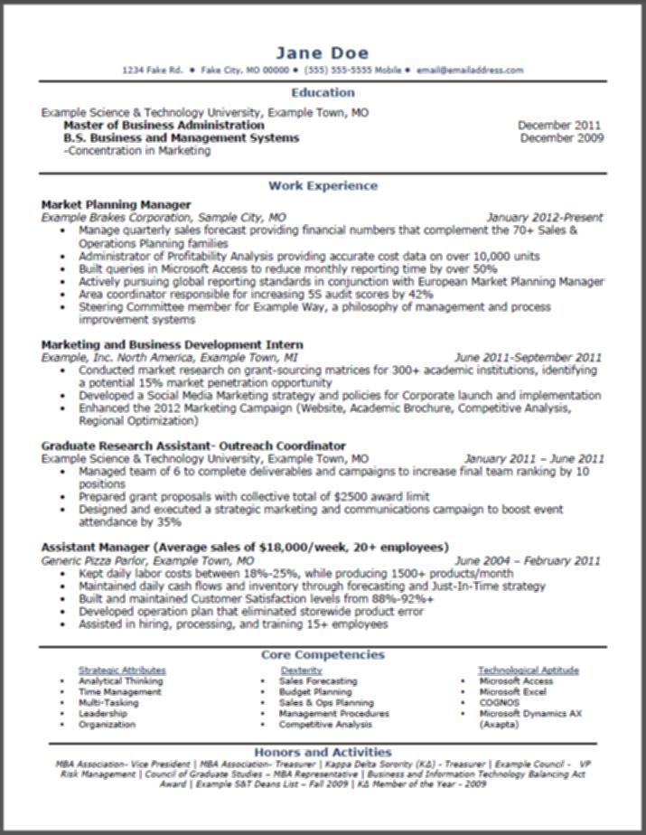 Sample MBA Marketing Resume Marketing MBA Online Degree