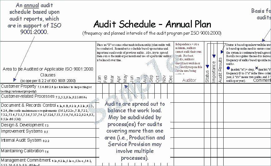 Internal Audit Schedule Template New Internal Audit Program