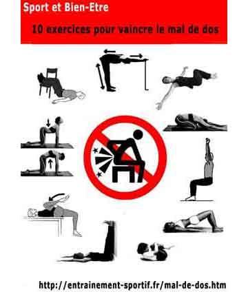 Assez Mal de dos Affiche des 10 exercices pour le soulager ou l' éviter  YF63