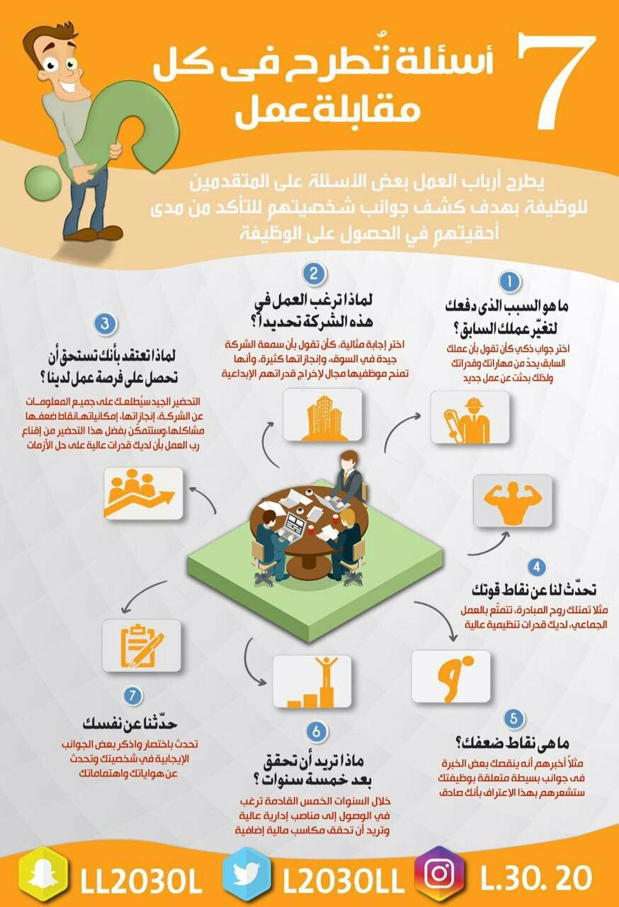Pin By Nabil Roufail On Hmmmm Life Skills Activities Learning Websites Study Skills
